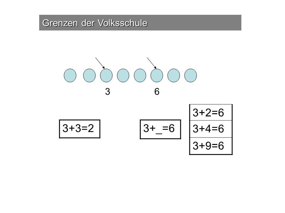 3+2=6 3+4=6 3+9=6 3+3=2 3+_=6 Grenzen der Volksschule 3 6