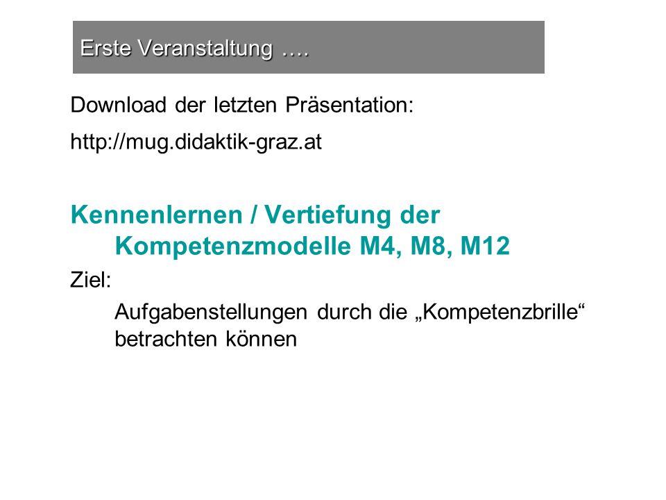 Kennenlernen / Vertiefung der Kompetenzmodelle M4, M8, M12