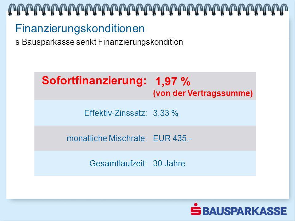 Finanzierungskonditionen