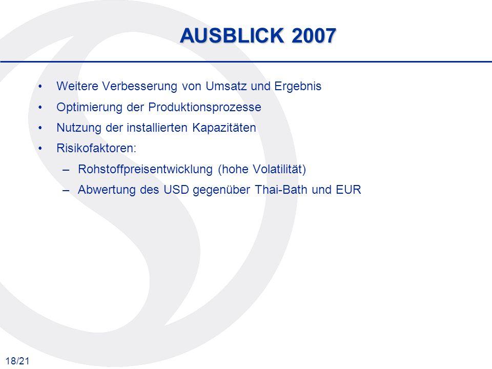 AUSBLICK 2007 Weitere Verbesserung von Umsatz und Ergebnis