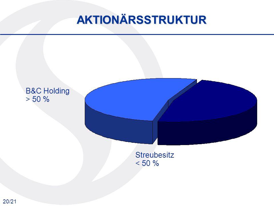 AKTIONÄRSSTRUKTUR B&C Holding > 50 % Streubesitz < 50 %