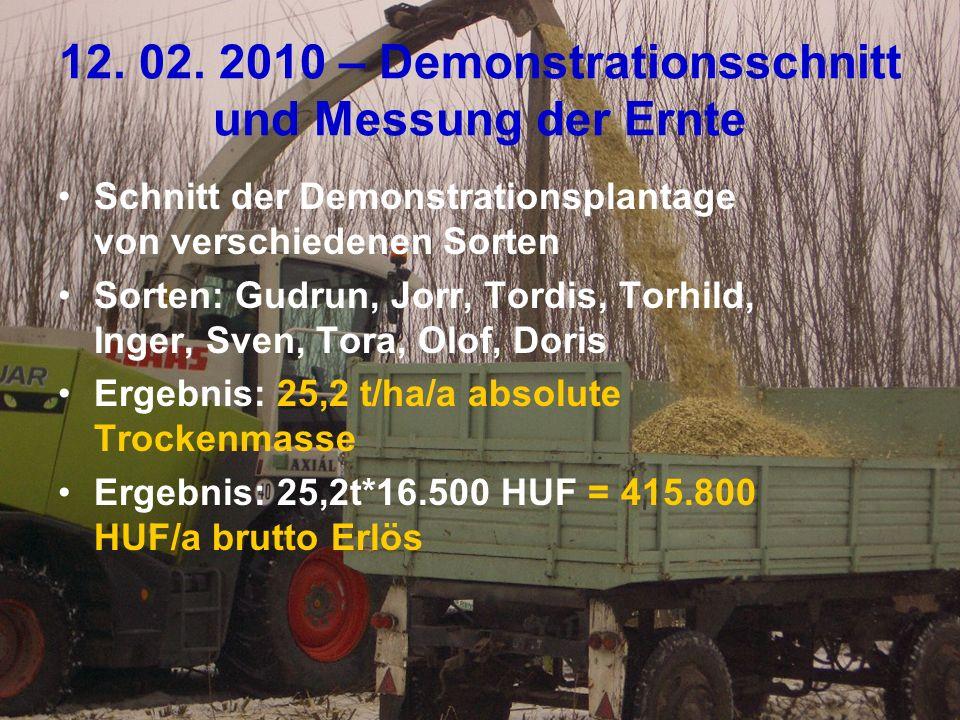 12. 02. 2010 – Demonstrationsschnitt und Messung der Ernte