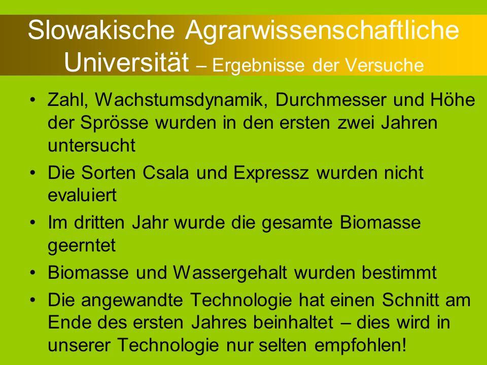 Slowakische Agrarwissenschaftliche Universität – Ergebnisse der Versuche