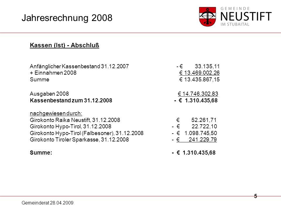 Jahresrechnung 2008 Kassen (Ist) - Abschluß