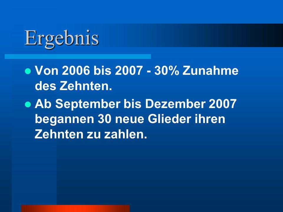 Ergebnis Von 2006 bis 2007 - 30% Zunahme des Zehnten.