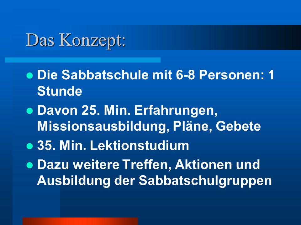 Das Konzept: Die Sabbatschule mit 6-8 Personen: 1 Stunde