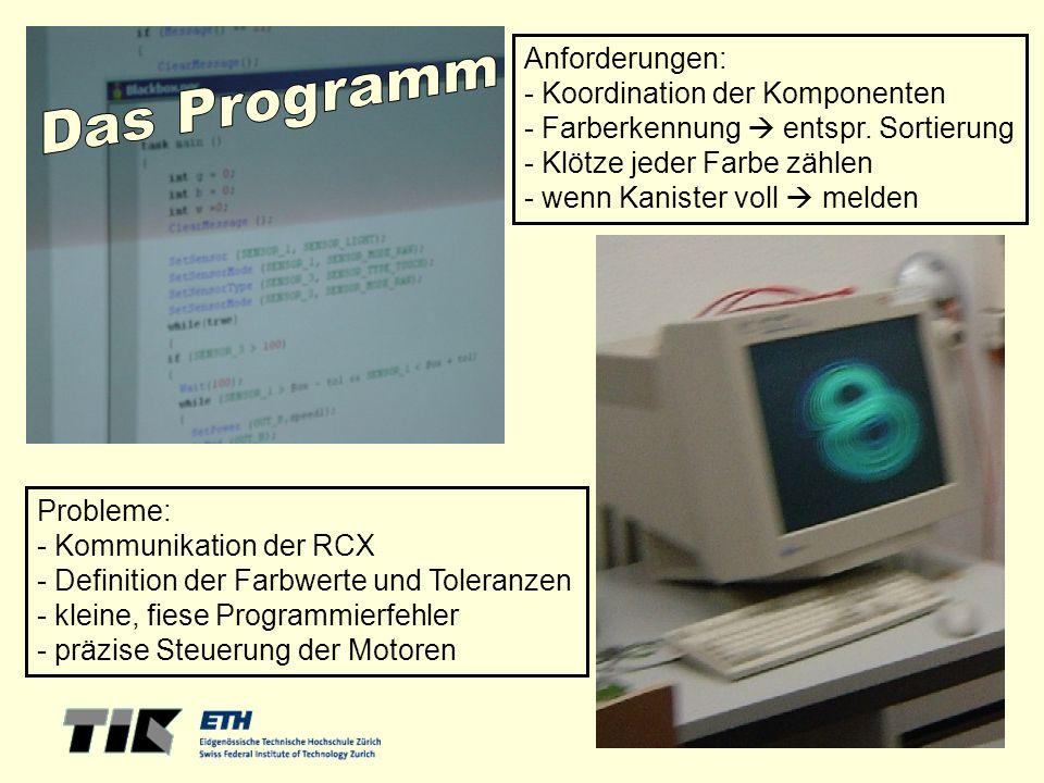 Das Programm Anforderungen: - Koordination der Komponenten