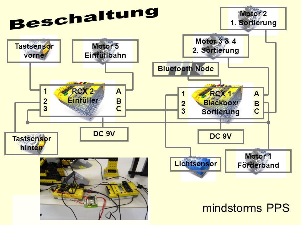 Beschaltung Motor 2 1. Sortierung Motor 3 & 4 2. Sortierung Tastsensor