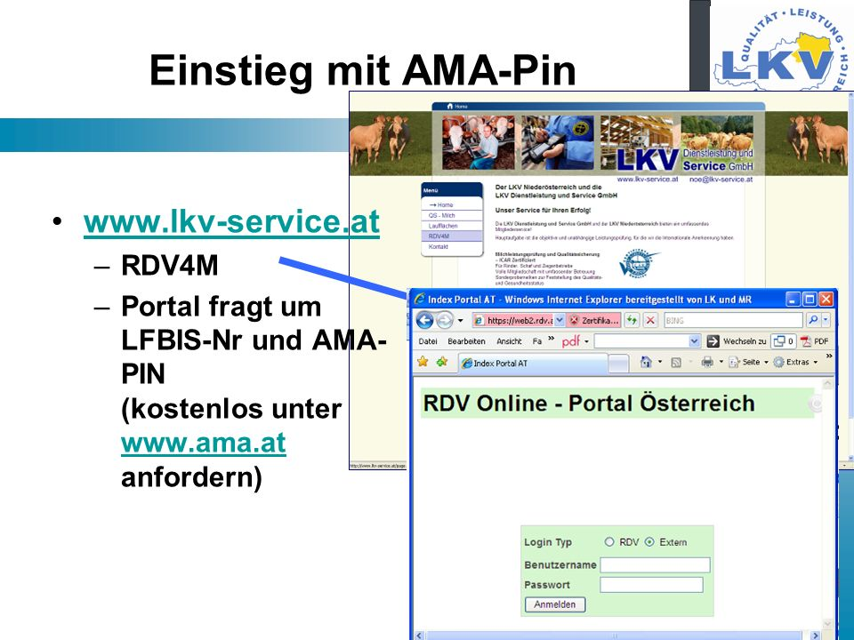 Einstieg mit AMA-Pin www.lkv-service.at RDV4M