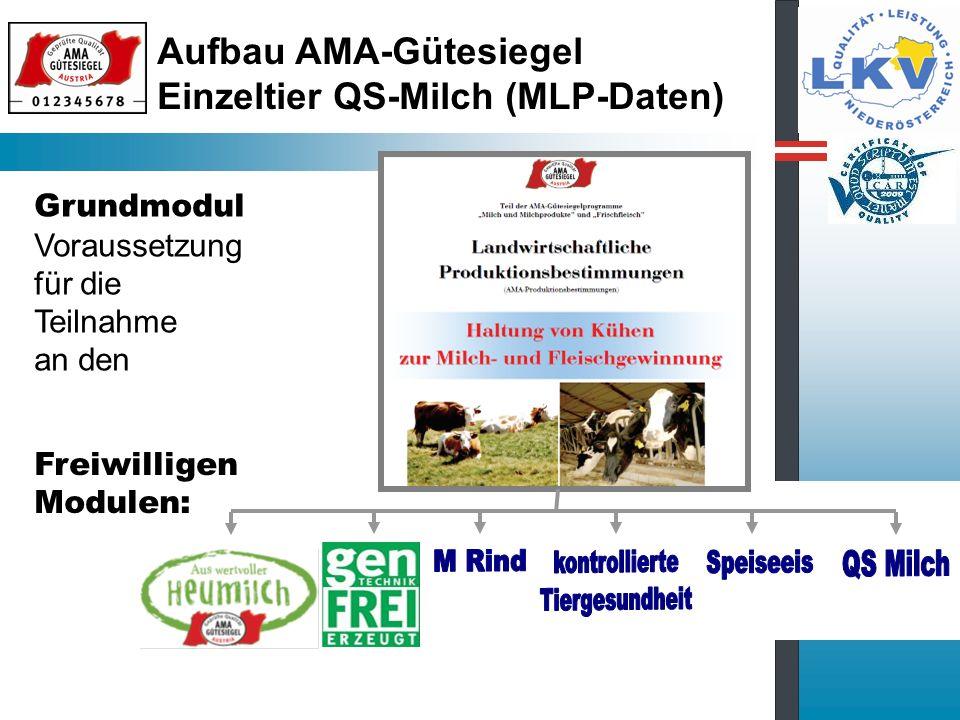 M Rind kontrollierte Tiergesundheit Speiseeis QS Milch