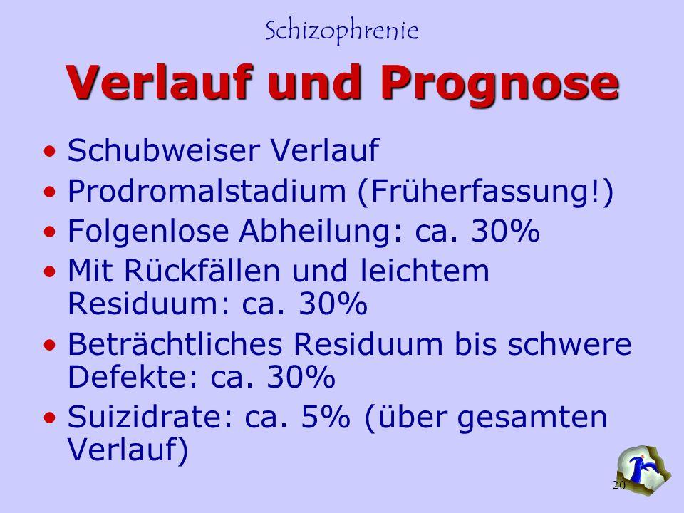 Verlauf und Prognose Schubweiser Verlauf