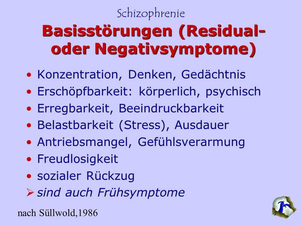 Basisstörungen (Residual- oder Negativsymptome)