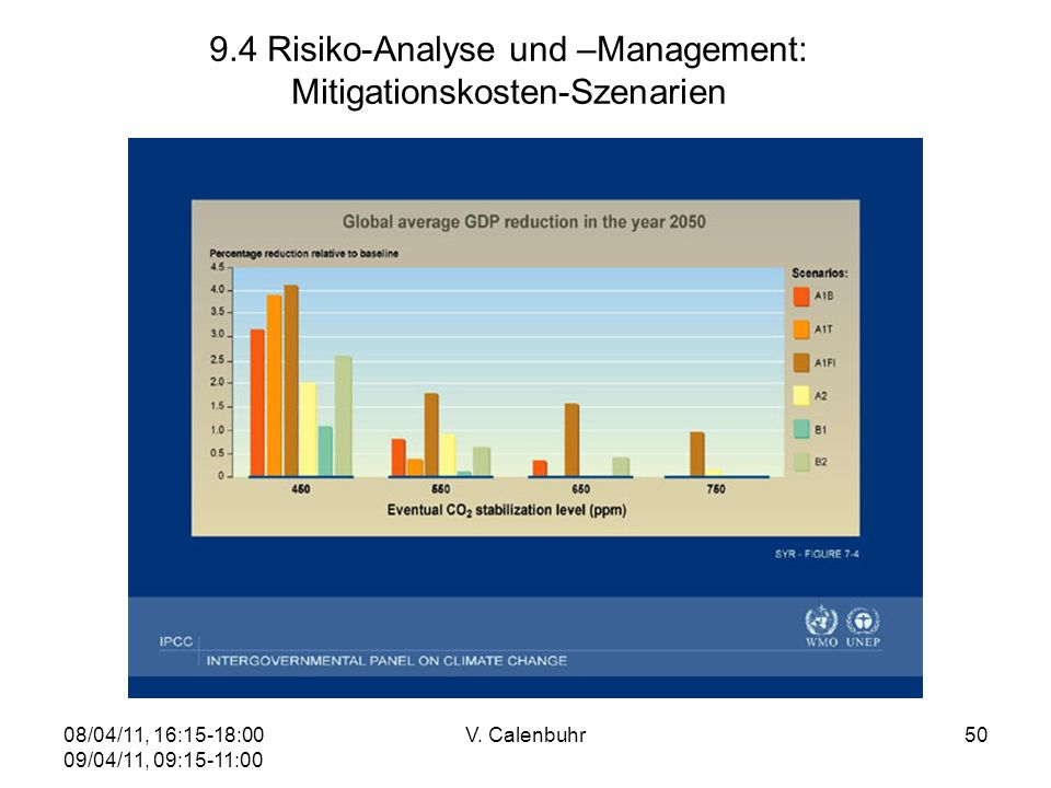 9.4 Risiko-Analyse und –Management: Mitigationskosten-Szenarien