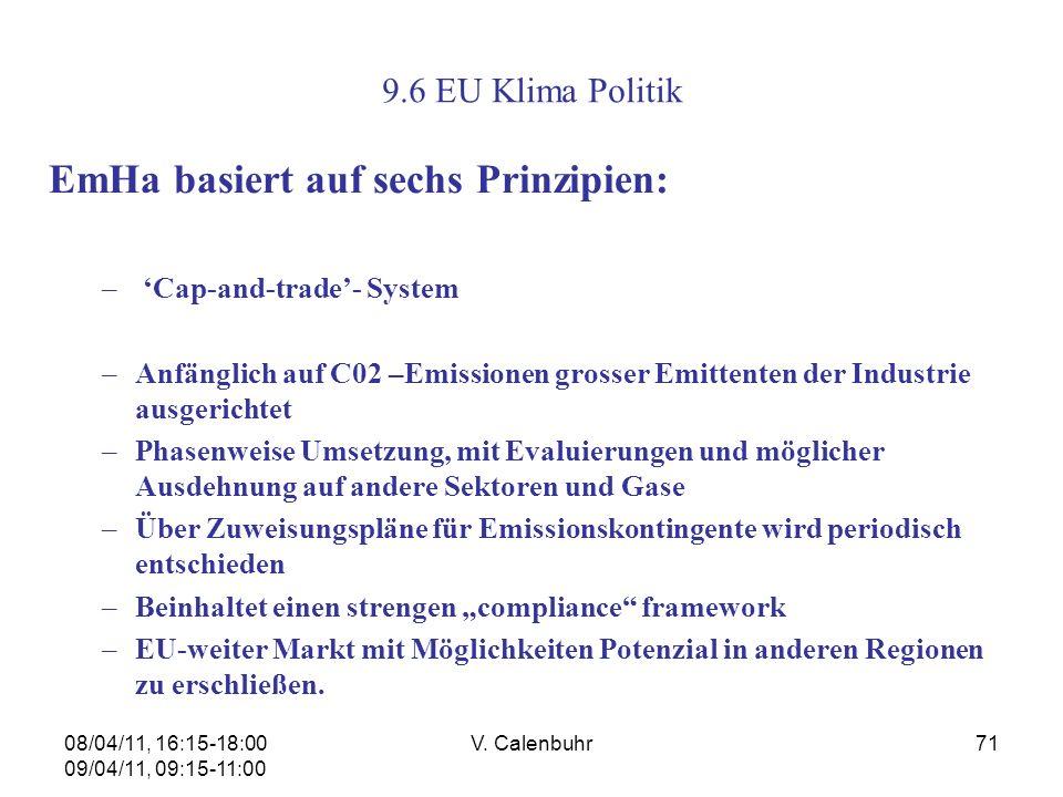 EmHa basiert auf sechs Prinzipien:
