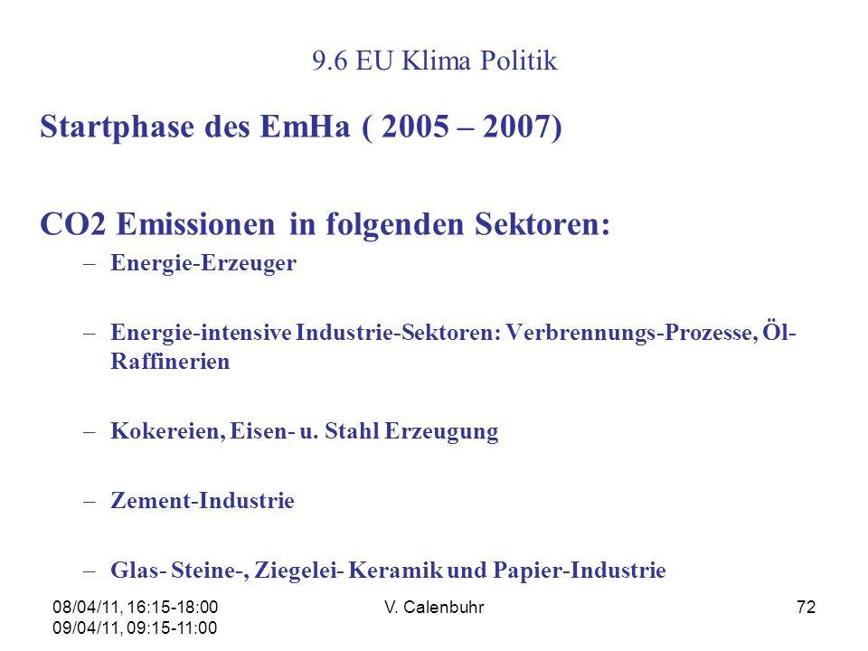 Startphase des EmHa ( 2005 – 2007)