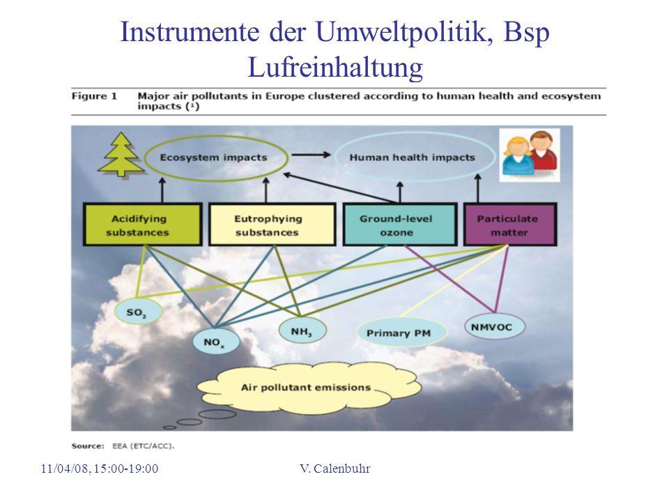 Instrumente der Umweltpolitik, Bsp Lufreinhaltung