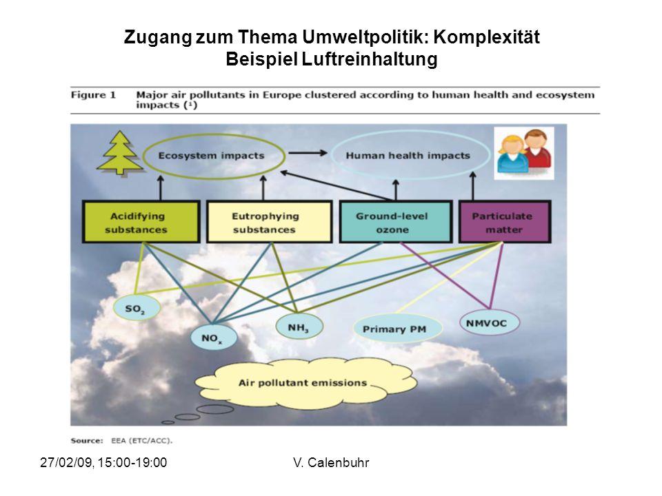 Zugang zum Thema Umweltpolitik: Komplexität Beispiel Luftreinhaltung