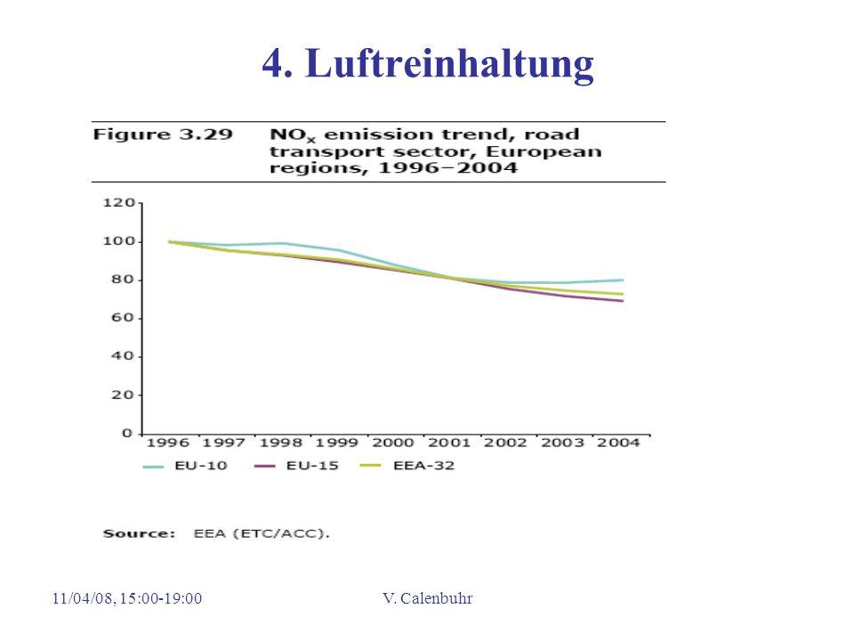 4. Luftreinhaltung 11/04/08, 15:00-19:00 V. Calenbuhr