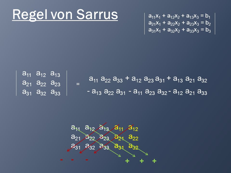 Regel von Sarrus a11 a12 a13 a21 a22 a23 a31 a32 a33 a11 a22 a33
