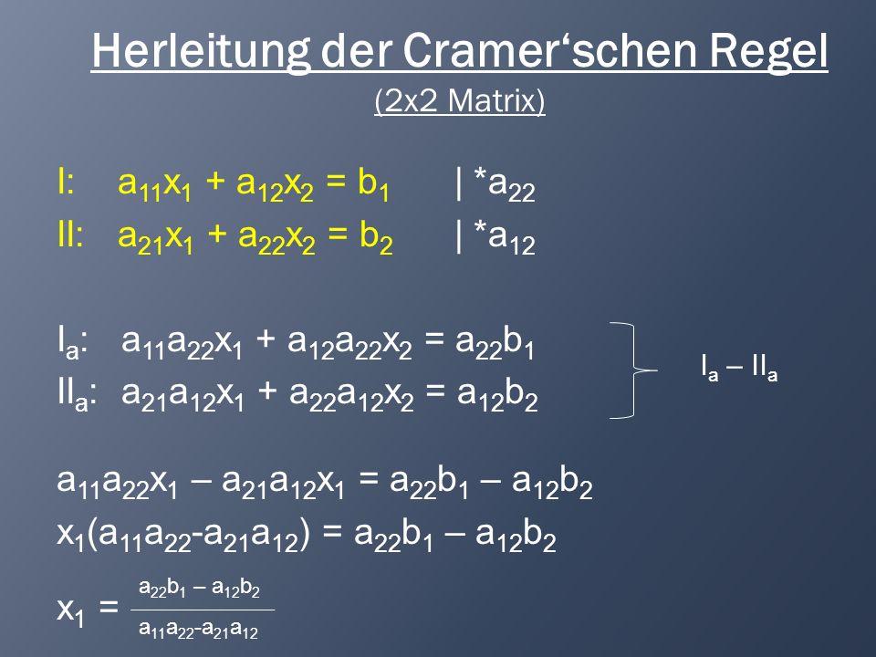 Herleitung der Cramer'schen Regel (2x2 Matrix)