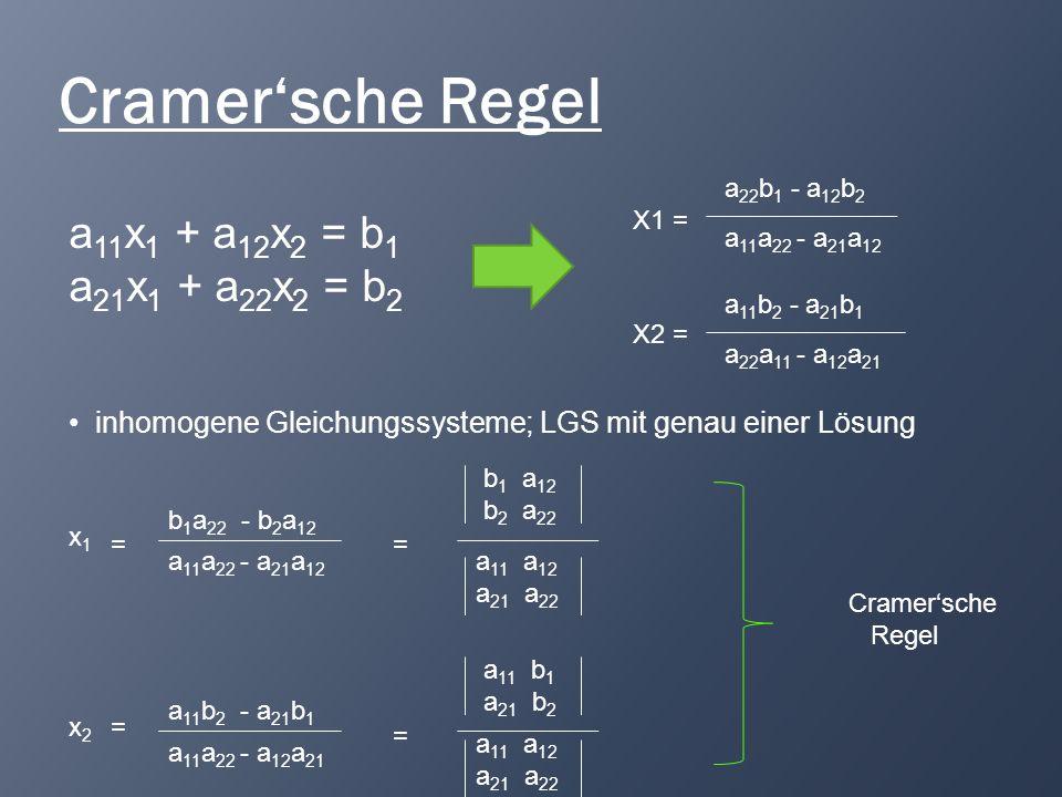 Cramer'sche Regel a11x1 + a12x2 = b1 a21x1 + a22x2 = b2