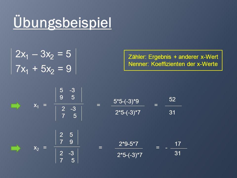 Übungsbeispiel 2x1 – 3x2 = 5 7x1 + 5x2 = 9