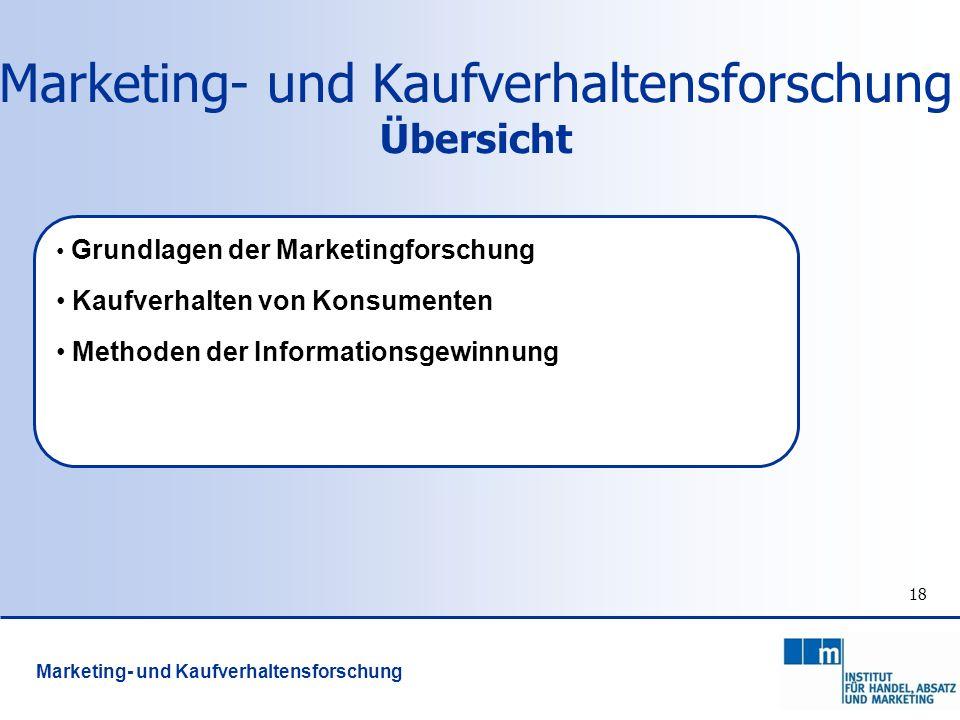 Marketing- und Kaufverhaltensforschung Übersicht