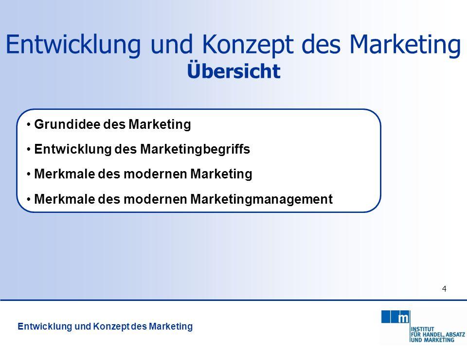 Entwicklung und Konzept des Marketing Übersicht
