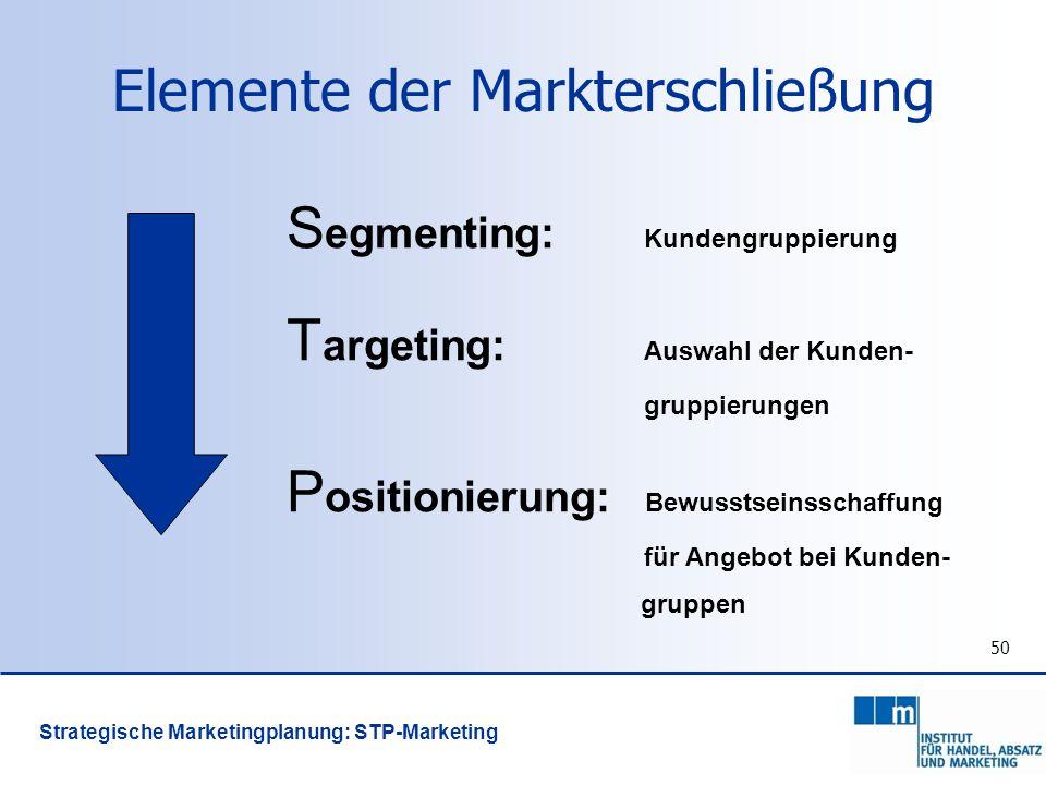 Elemente der Markterschließung