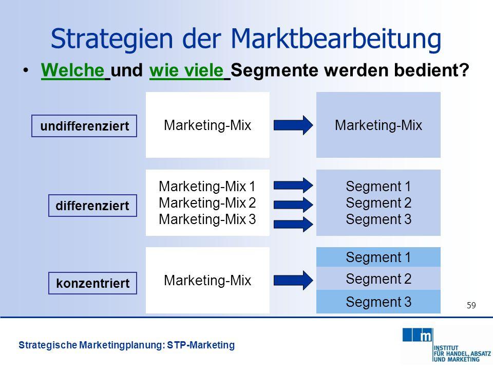 Strategien der Marktbearbeitung