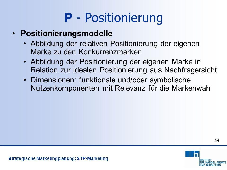 P - Positionierung Positionierungsmodelle