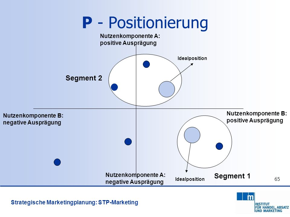P - Positionierung Segment 2 Segment 1