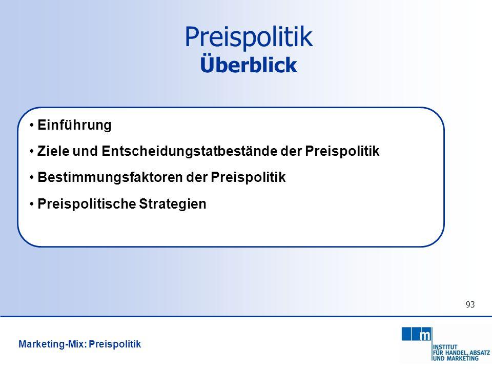 Preispolitik Überblick