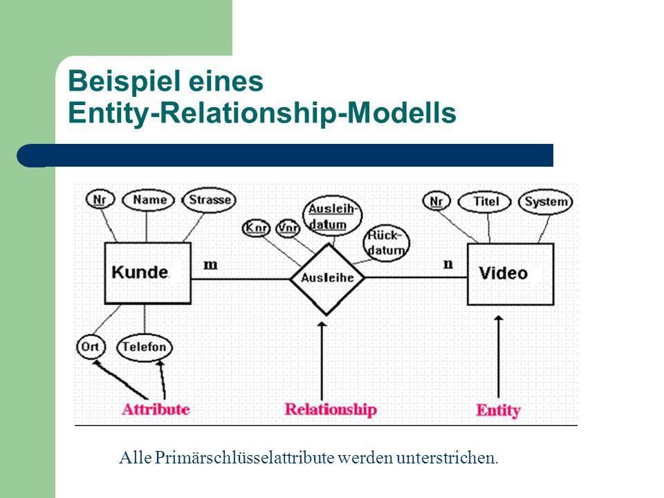 Beispiel eines Entity-Relationship-Modells