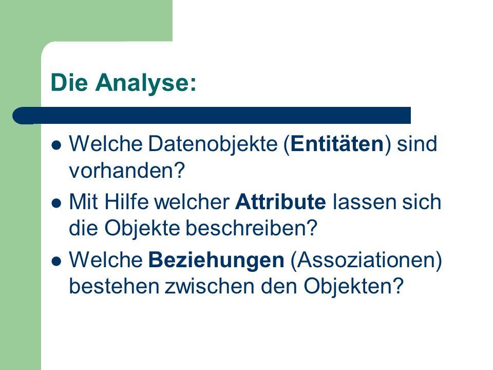 Die Analyse: Welche Datenobjekte (Entitäten) sind vorhanden