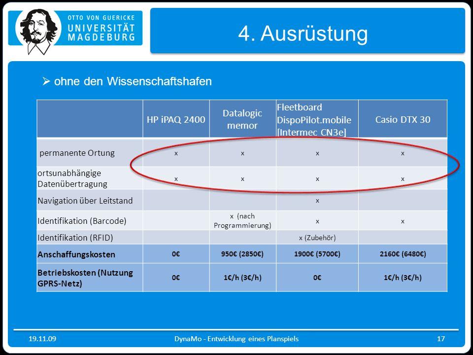 4. Ausrüstung ohne den Wissenschaftshafen HP iPAQ 2400 Datalogic memor