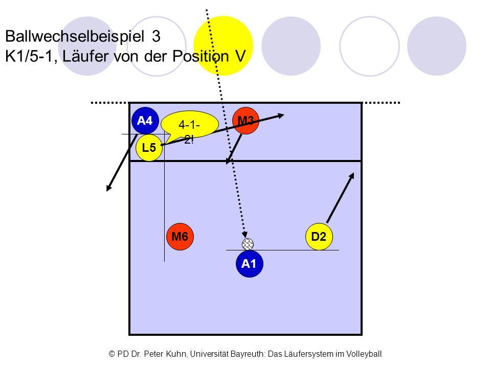 Ballwechselbeispiel 3 K1/5-1, Läufer von der Position V