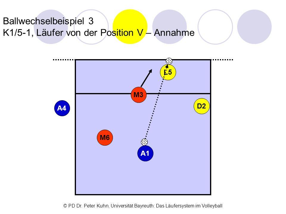 Ballwechselbeispiel 3 K1/5-1, Läufer von der Position V – Annahme