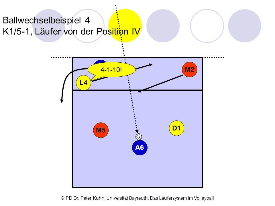 Ballwechselbeispiel 4 K1/5-1, Läufer von der Position IV