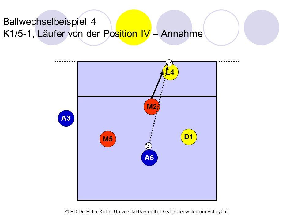 Ballwechselbeispiel 4 K1/5-1, Läufer von der Position IV – Annahme