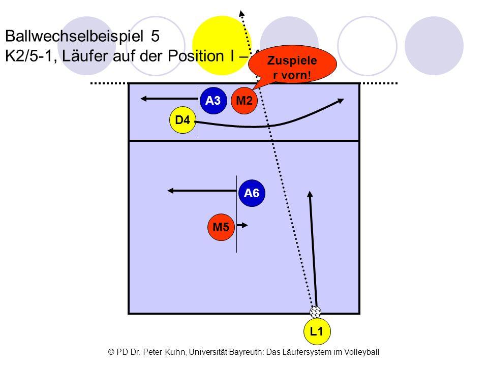 Ballwechselbeispiel 5 K2/5-1, Läufer auf der Position I – Aufschlag