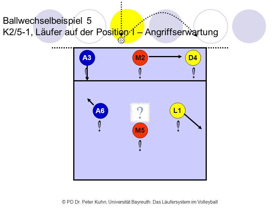 Ballwechselbeispiel 5 K2/5-1, Läufer auf der Position I – Angriffserwartung