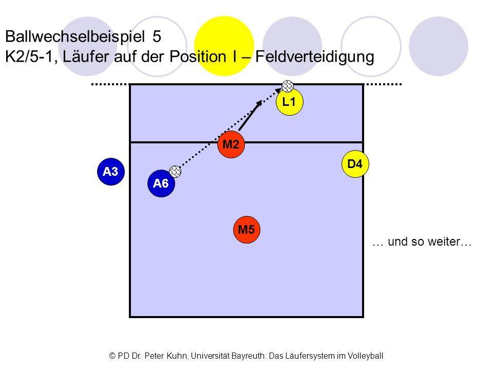 Ballwechselbeispiel 5 K2/5-1, Läufer auf der Position I – Feldverteidigung