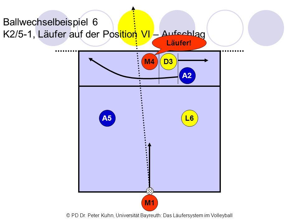 Ballwechselbeispiel 6 K2/5-1, Läufer auf der Position VI – Aufschlag