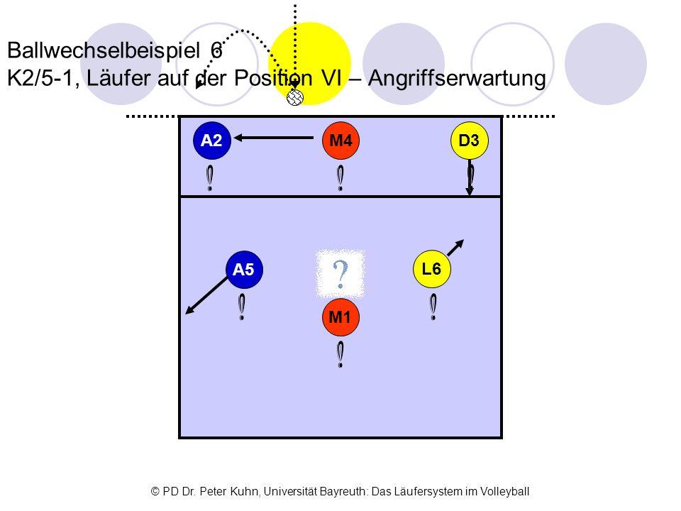 Ballwechselbeispiel 6 K2/5-1, Läufer auf der Position VI – Angriffserwartung