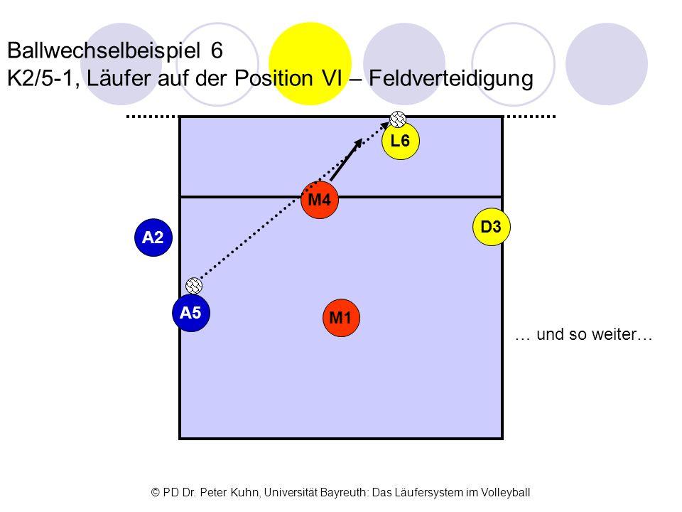 Ballwechselbeispiel 6 K2/5-1, Läufer auf der Position VI – Feldverteidigung