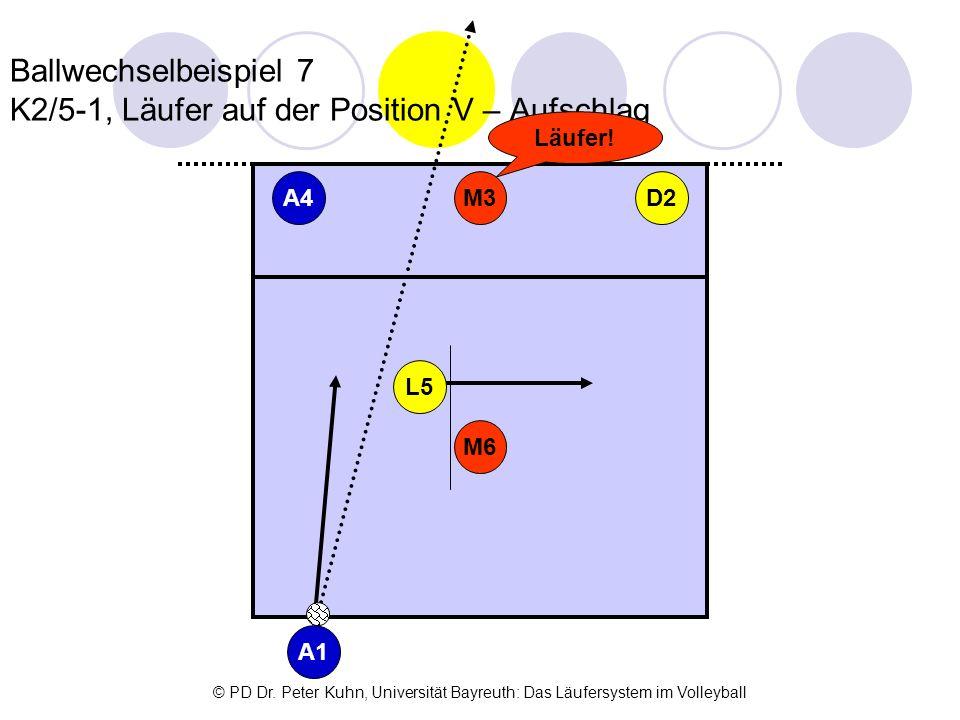 Ballwechselbeispiel 7 K2/5-1, Läufer auf der Position V – Aufschlag