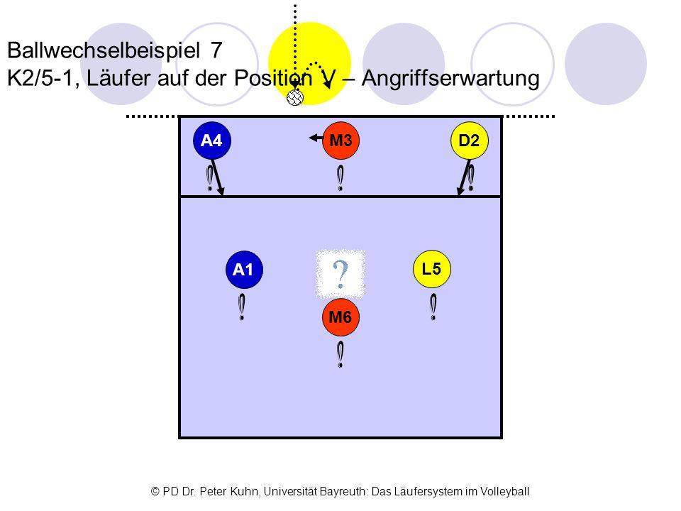 Ballwechselbeispiel 7 K2/5-1, Läufer auf der Position V – Angriffserwartung