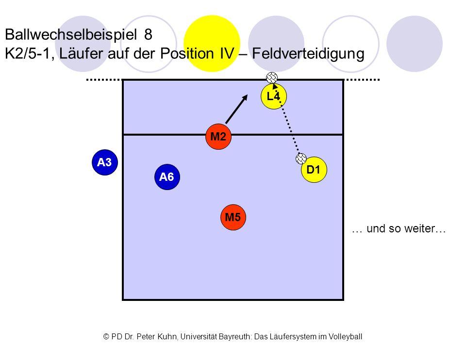 Ballwechselbeispiel 8 K2/5-1, Läufer auf der Position IV – Feldverteidigung