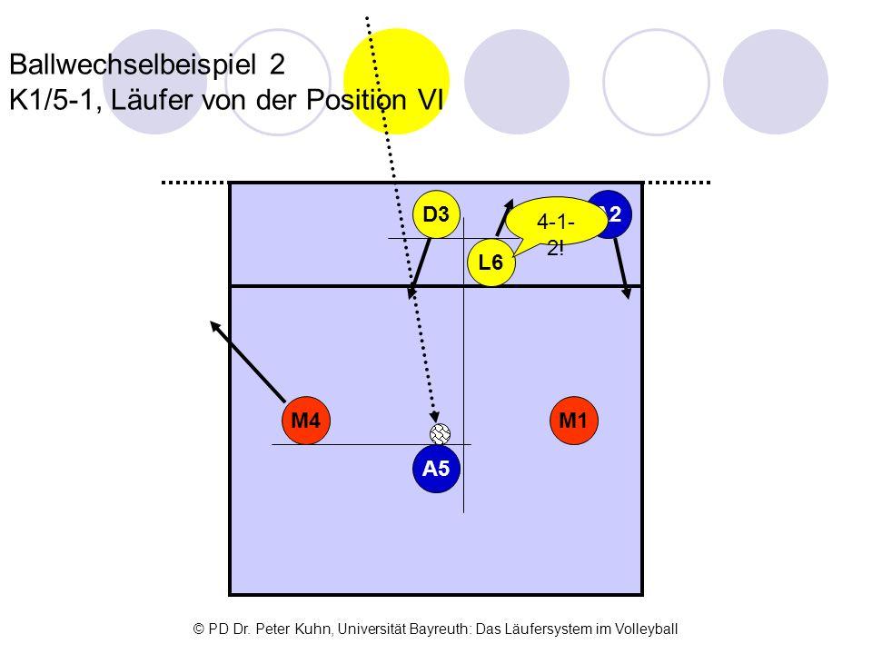 Ballwechselbeispiel 2 K1/5-1, Läufer von der Position VI